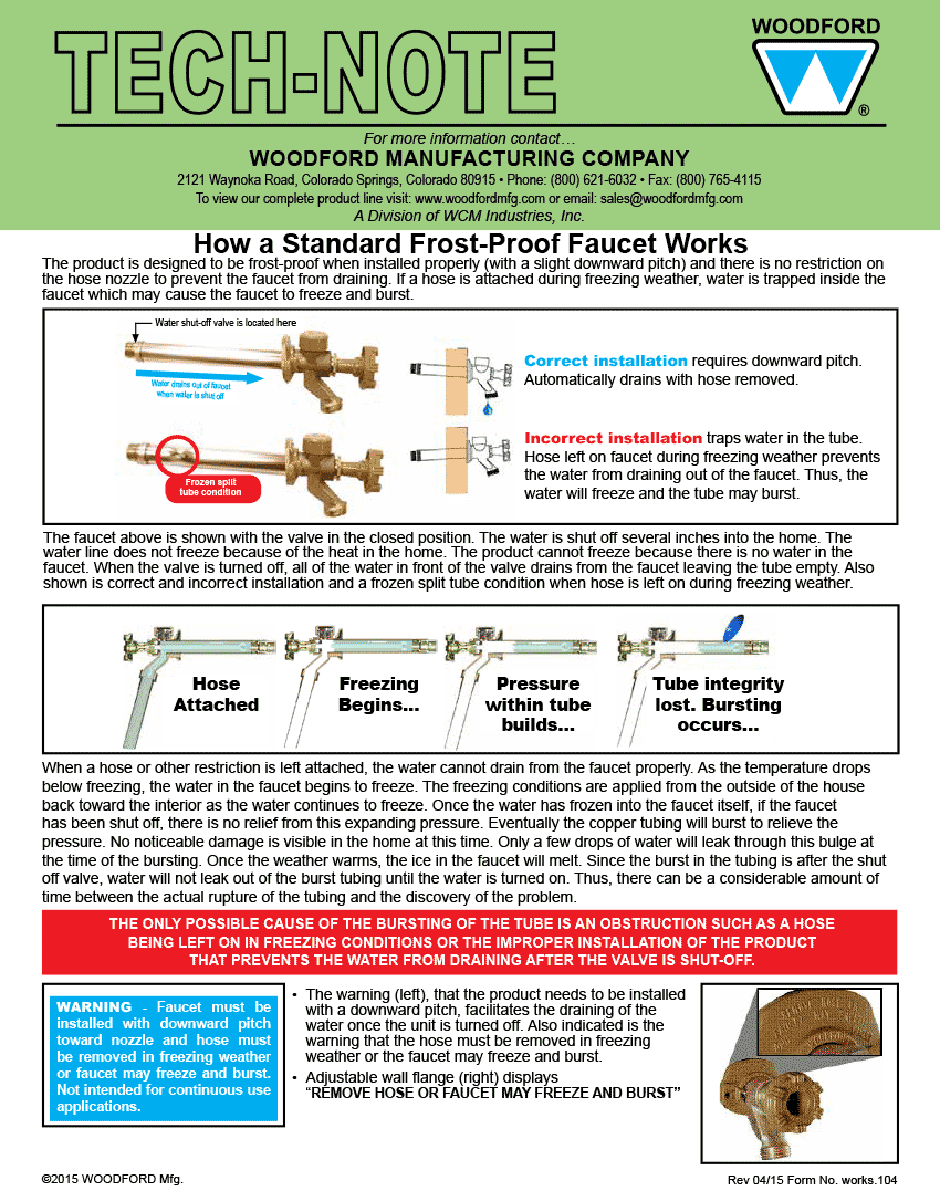 Woodford How a Frost Proof Faucet Works