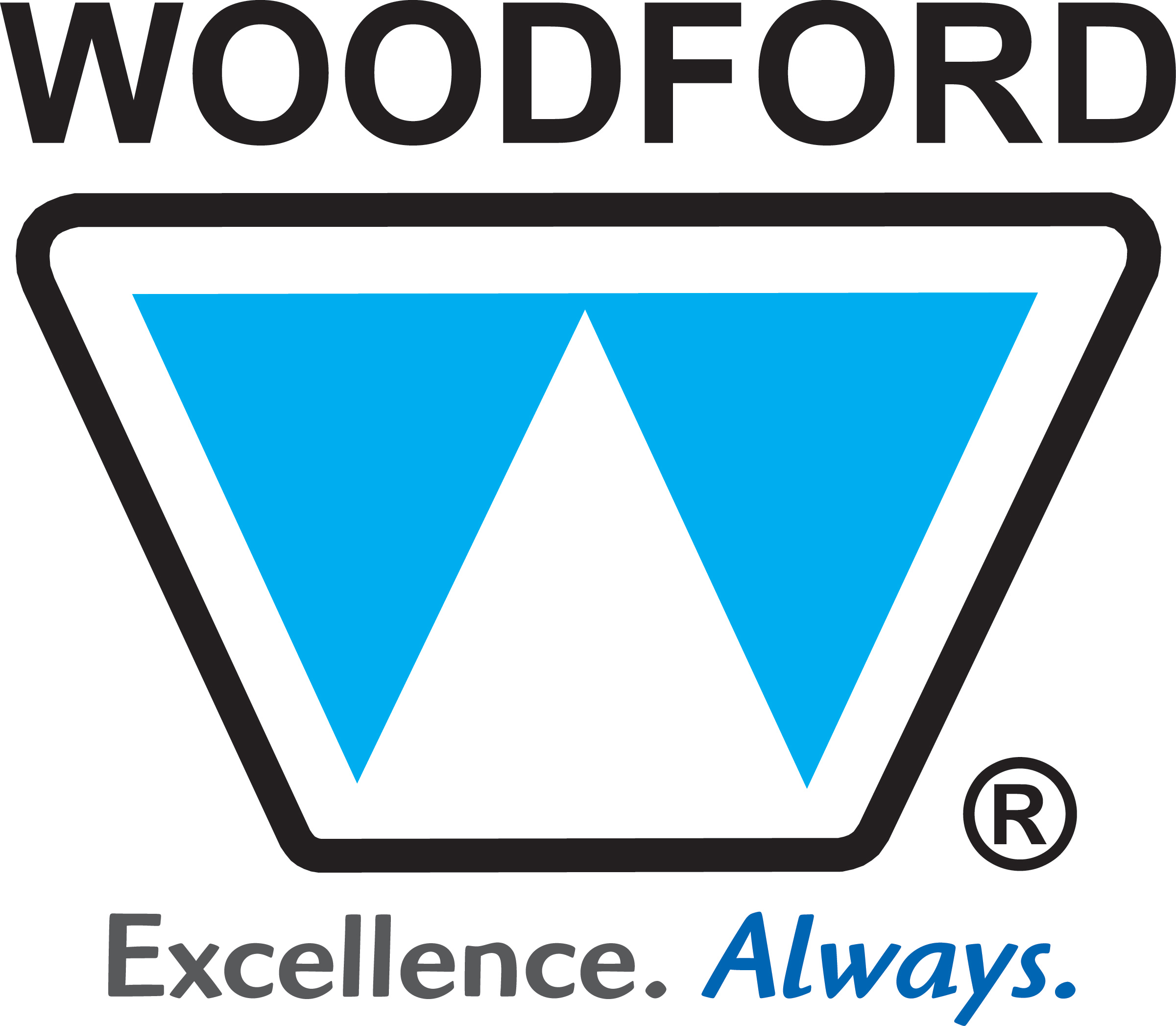 Woodford Mfg Product Index